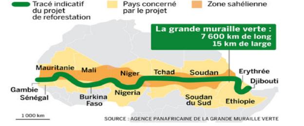 Den store grønne mur tværs over Afrika. Source: Agence Africaine de la grande muraille verte